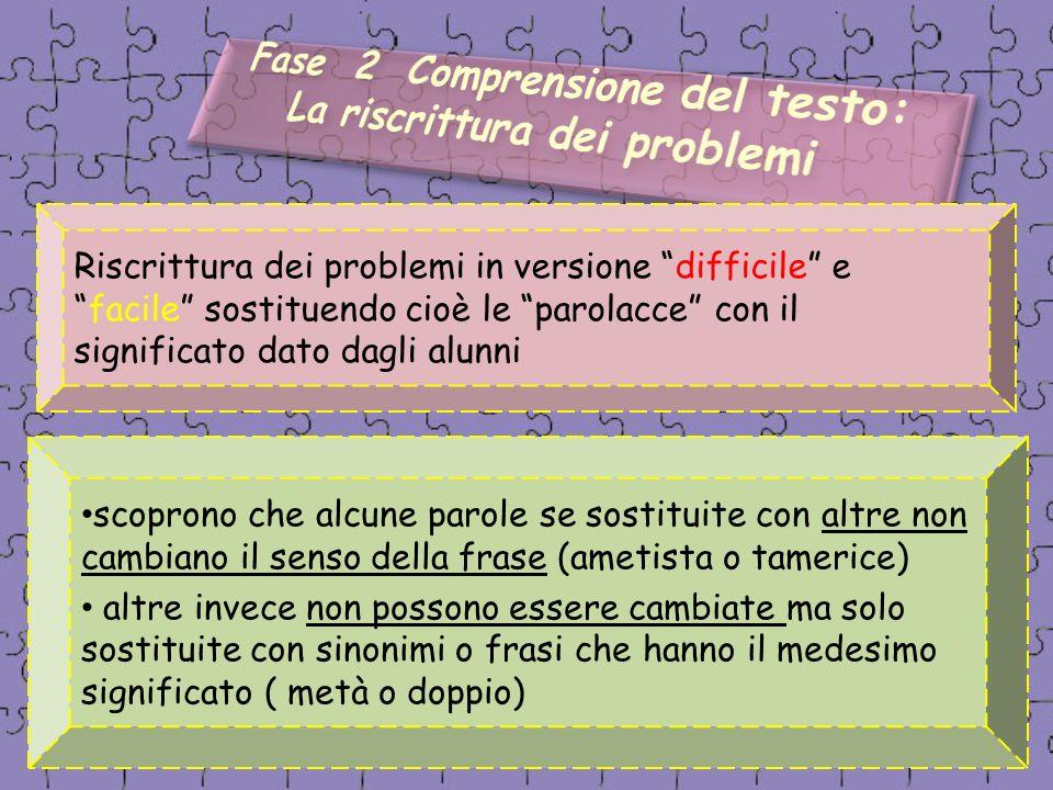 Inventare problemi con più parolacce risolverli per verificare il lavoro svolto scambiare i problemi fra i gruppi: per farli risolvere.