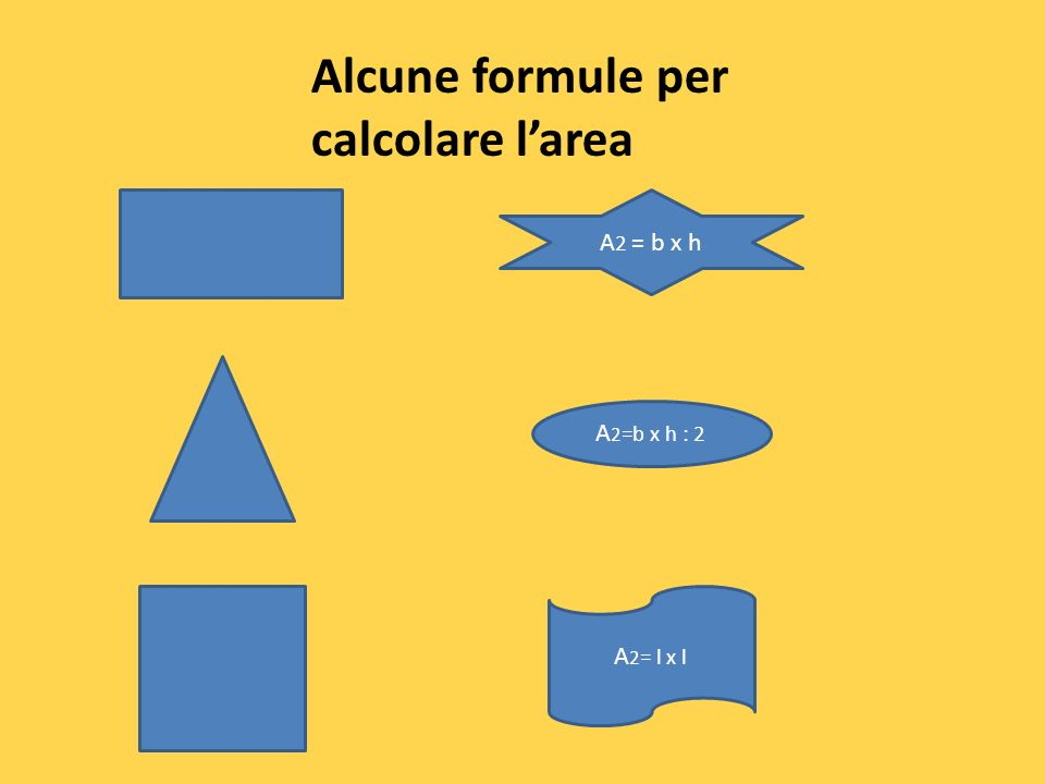 A 2 =b x h : 2 A 2 = l x l Alcune formule per calcolare larea A 2 = b x h
