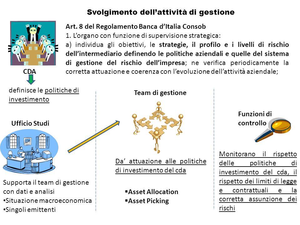 Svolgimento dellattività di gestione Team di gestione Ufficio Studi Art. 8 del Regolamento Banca dItalia Consob 1. Lorgano con funzione di supervision
