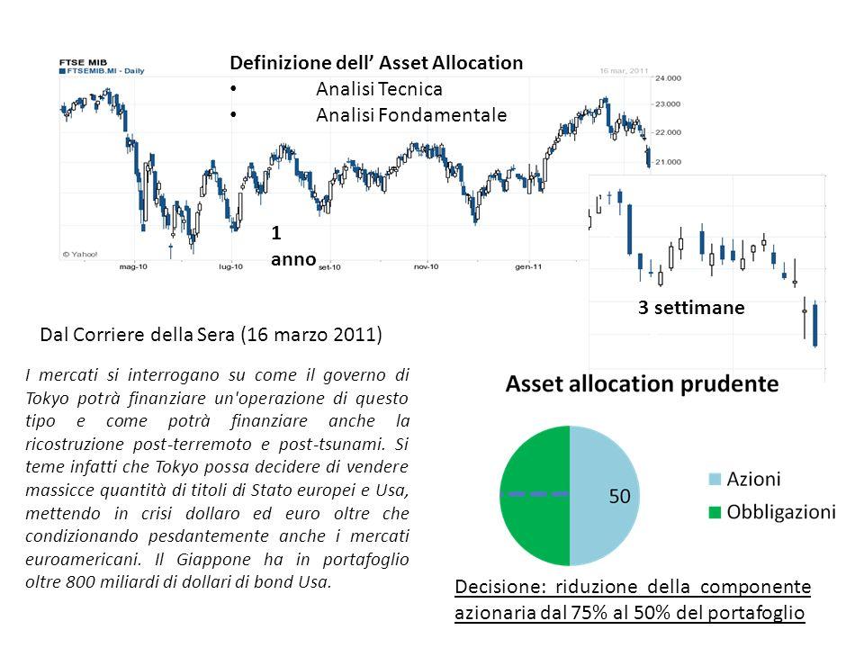 Definizione dell Asset Allocation Analisi Tecnica Analisi Fondamentale I mercati si interrogano su come il governo di Tokyo potrà finanziare un'operaz