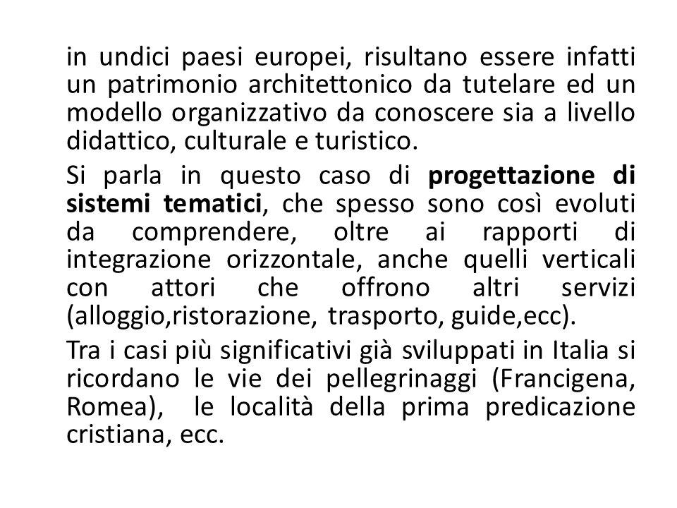 in undici paesi europei, risultano essere infatti un patrimonio architettonico da tutelare ed un modello organizzativo da conoscere sia a livello dida