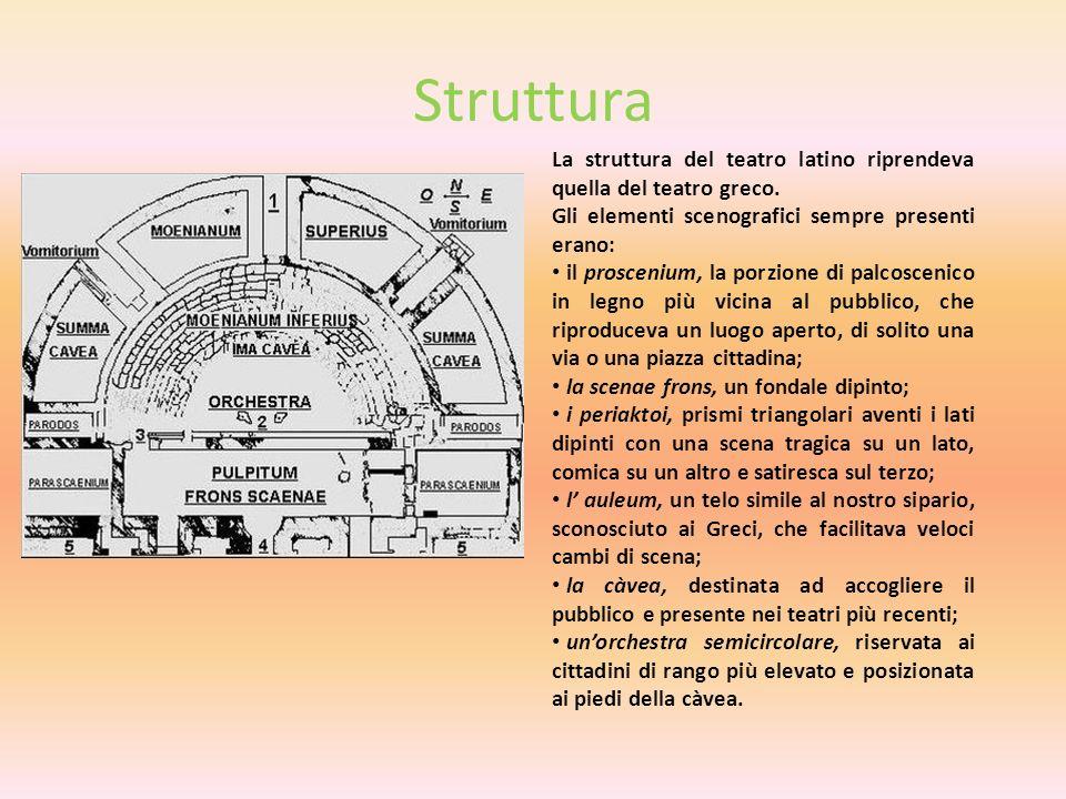 Struttura La struttura del teatro latino riprendeva quella del teatro greco. Gli elementi scenografici sempre presenti erano: il proscenium, la porzio