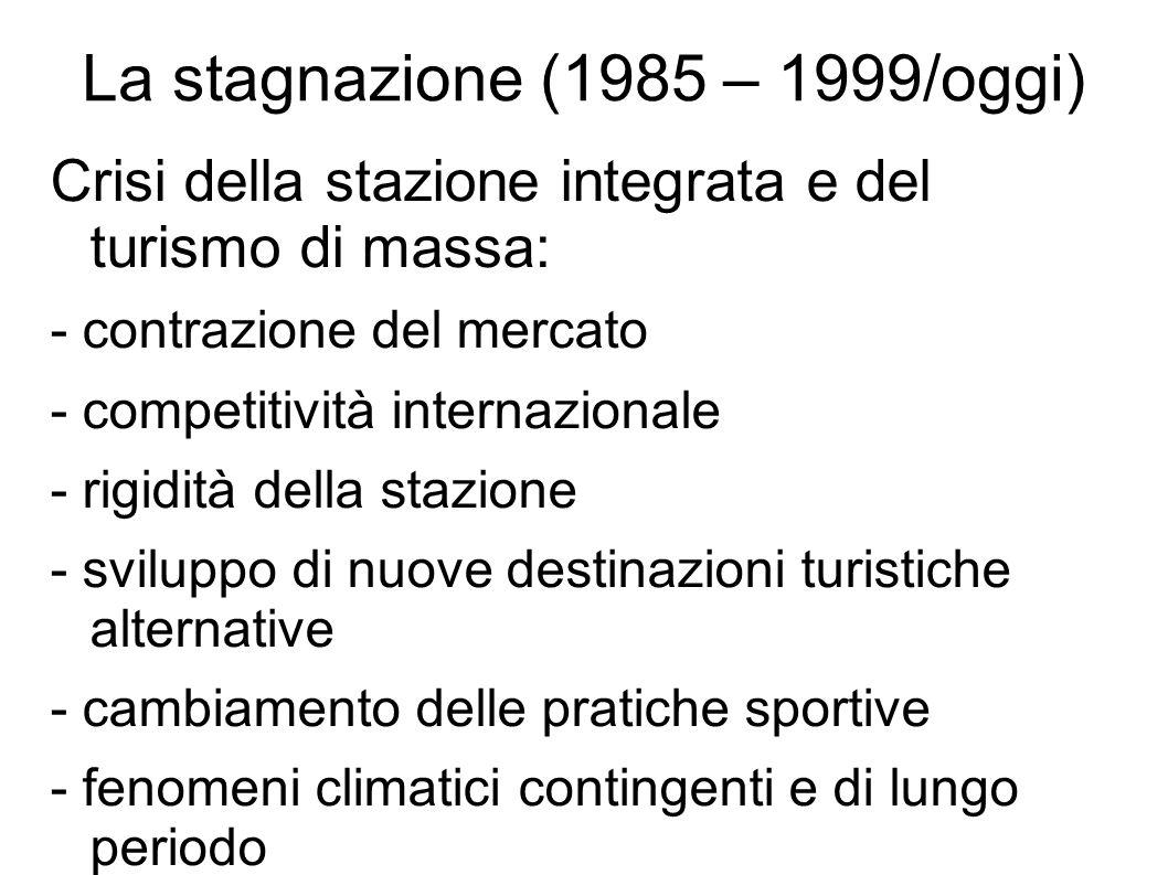La stagnazione (1985 – 1999/oggi) Crisi della stazione integrata e del turismo di massa: - contrazione del mercato - competitività internazionale - ri