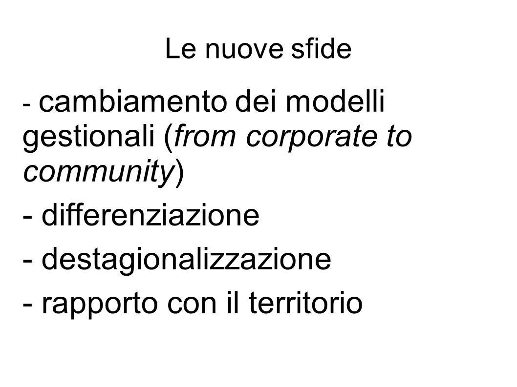 Le nuove sfide - cambiamento dei modelli gestionali (from corporate to community) - differenziazione - destagionalizzazione - rapporto con il territorio