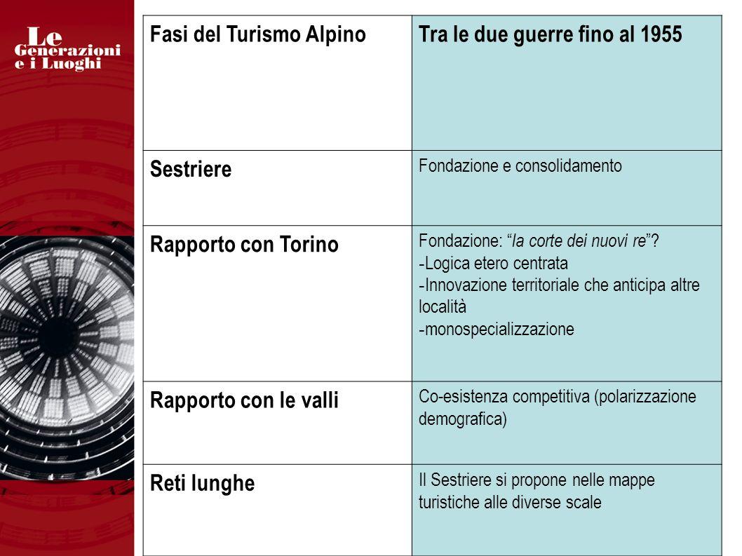 Fasi del Turismo AlpinoTra le due guerre fino al 1955 Sestriere Fondazione e consolidamento Rapporto con Torino Fondazione: la corte dei nuovi re ? -