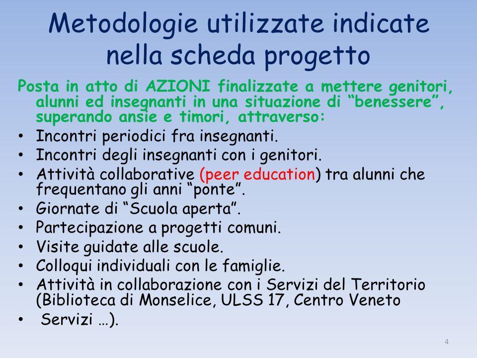 Metodologie utilizzate indicate nella scheda progetto Posta in atto di AZIONI finalizzate a mettere genitori, alunni ed insegnanti in una situazione d