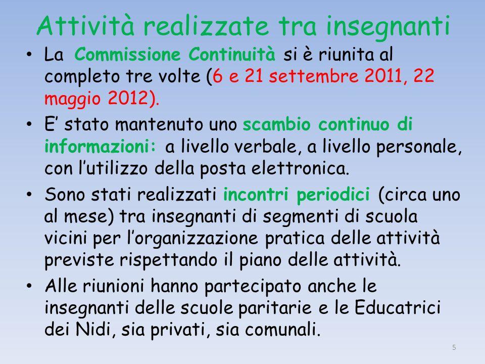 Attività realizzate tra insegnanti La Commissione Continuità si è riunita al completo tre volte (6 e 21 settembre 2011, 22 maggio 2012). E stato mante