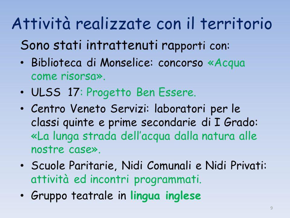 Attività realizzate con il territorio Sono stati intrattenuti ra pporti con: Biblioteca di Monselice: concorso «Acqua come risorsa». ULSS 17: Progetto