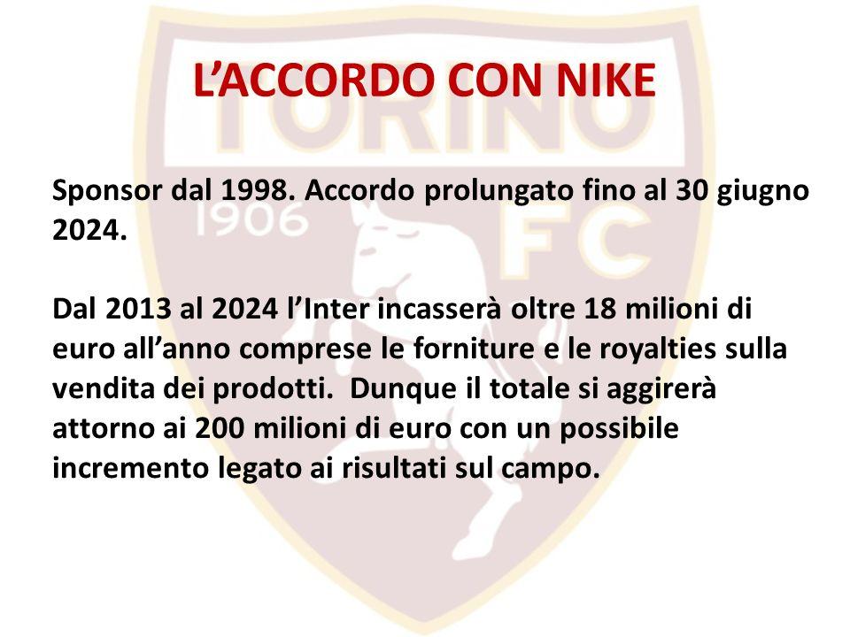 LACCORDO CON NIKE Sponsor dal 1998. Accordo prolungato fino al 30 giugno 2024. Dal 2013 al 2024 lInter incasserà oltre 18 milioni di euro allanno comp