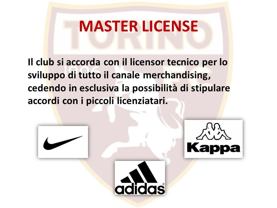 MASTER LICENSE Il club si accorda con il licensor tecnico per lo sviluppo di tutto il canale merchandising, cedendo in esclusiva la possibilità di sti