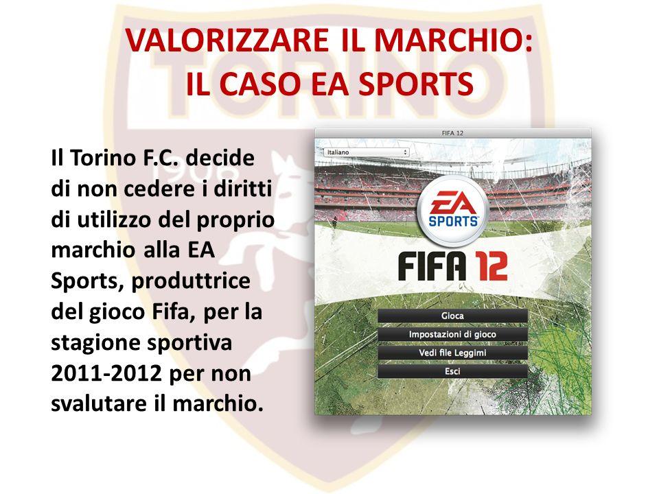 VALORIZZARE IL MARCHIO: IL CASO EA SPORTS Il Torino F.C. decide di non cedere i diritti di utilizzo del proprio marchio alla EA Sports, produttrice de
