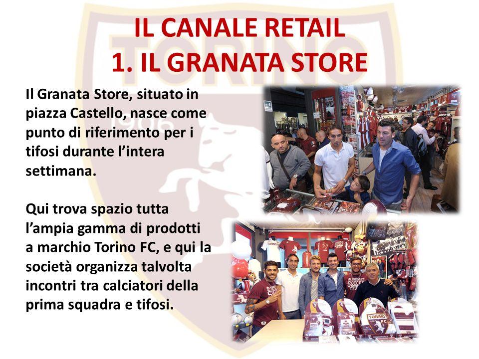 IL CANALE RETAIL 1. IL GRANATA STORE Il Granata Store, situato in piazza Castello, nasce come punto di riferimento per i tifosi durante lintera settim