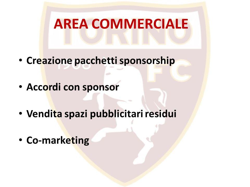 AREA COMMERCIALE Creazione pacchetti sponsorship Accordi con sponsor Vendita spazi pubblicitari residui Co-marketing