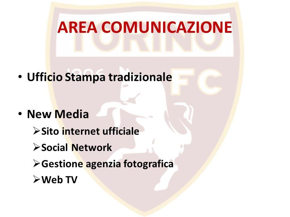 AREA COMUNICAZIONE Ufficio Stampa tradizionale New Media Sito internet ufficiale Social Network Gestione agenzia fotografica Web TV