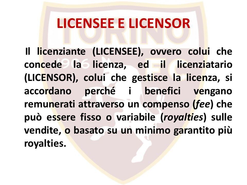LICENSEE E LICENSOR Il licenziante (LICENSEE), ovvero colui che concede la licenza, ed il licenziatario (LICENSOR), colui che gestisce la licenza, si