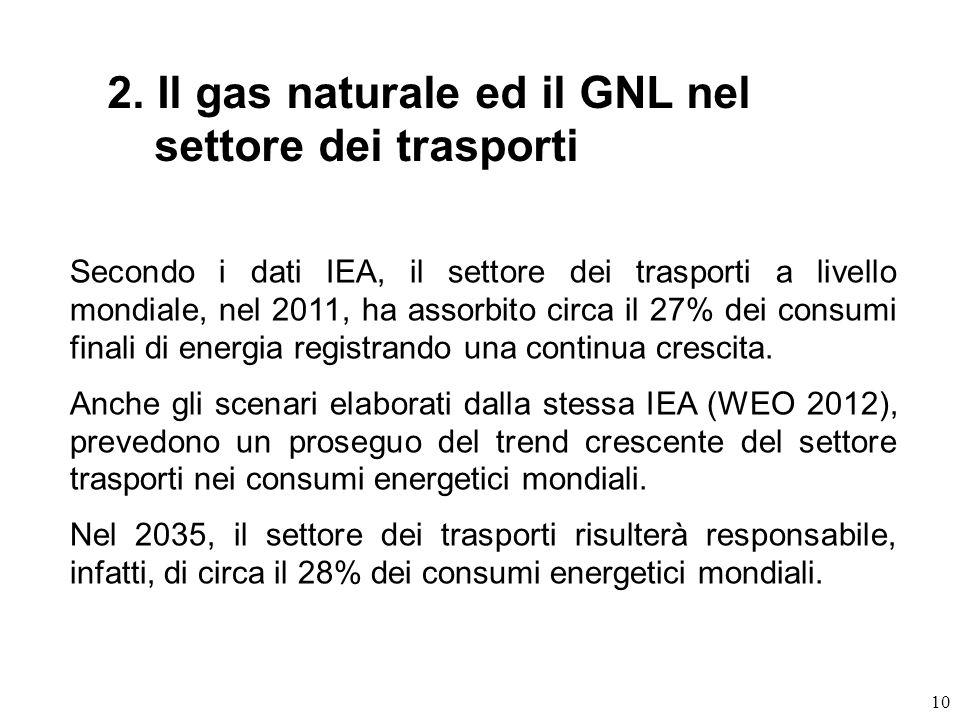 10 2. Il gas naturale ed il GNL nel settore dei trasporti Secondo i dati IEA, il settore dei trasporti a livello mondiale, nel 2011, ha assorbito circ