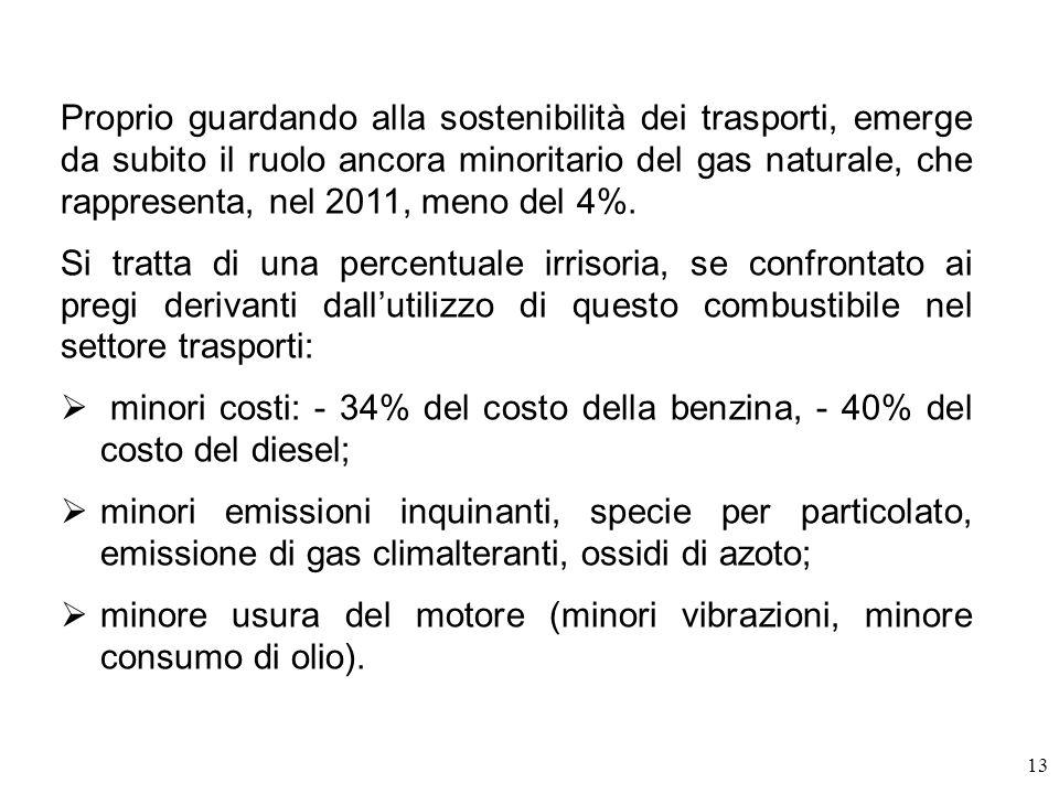 13 Proprio guardando alla sostenibilità dei trasporti, emerge da subito il ruolo ancora minoritario del gas naturale, che rappresenta, nel 2011, meno