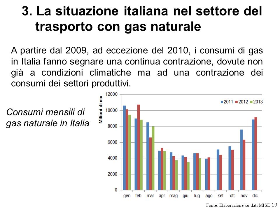 19 3. La situazione italiana nel settore del trasporto con gas naturale A partire dal 2009, ad eccezione del 2010, i consumi di gas in Italia fanno se