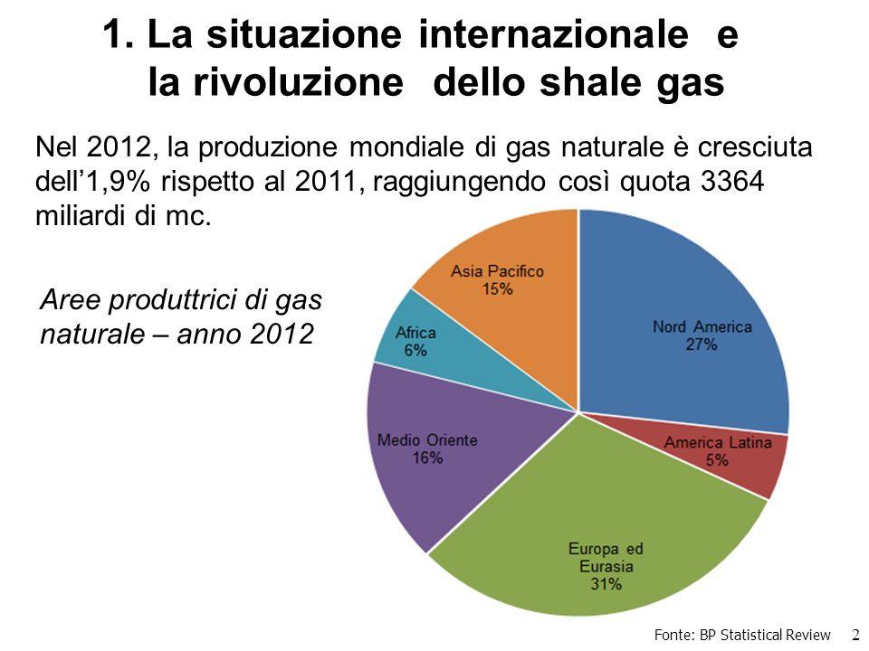 3 Sul fronte del consumo, dopo una leggera contrazione, nel 2009, il consumo di gas naturale è tornato a crescere passando da 2943 Gmc a 3314 Gmc nel 2013 (+12,6%).