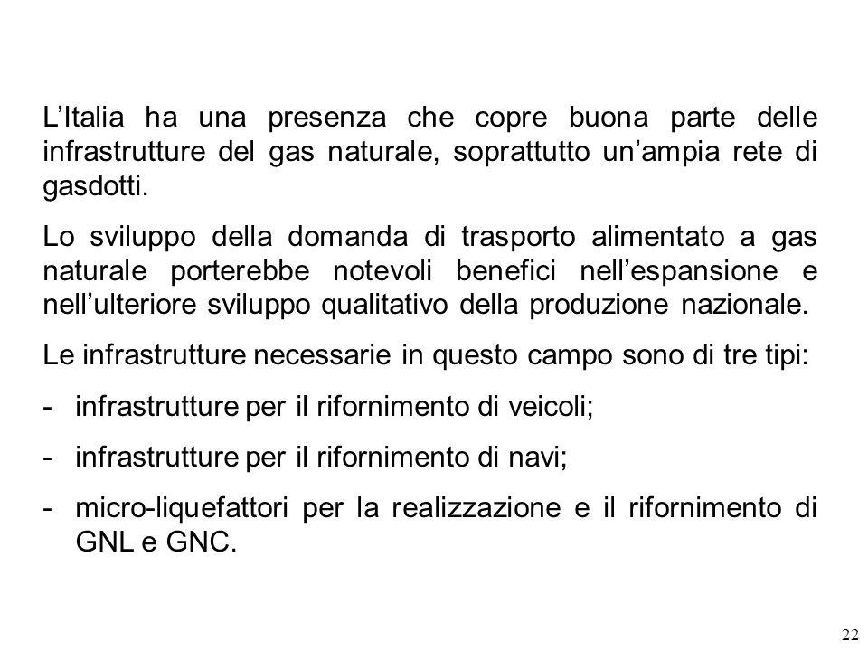22 LItalia ha una presenza che copre buona parte delle infrastrutture del gas naturale, soprattutto unampia rete di gasdotti. Lo sviluppo della domand