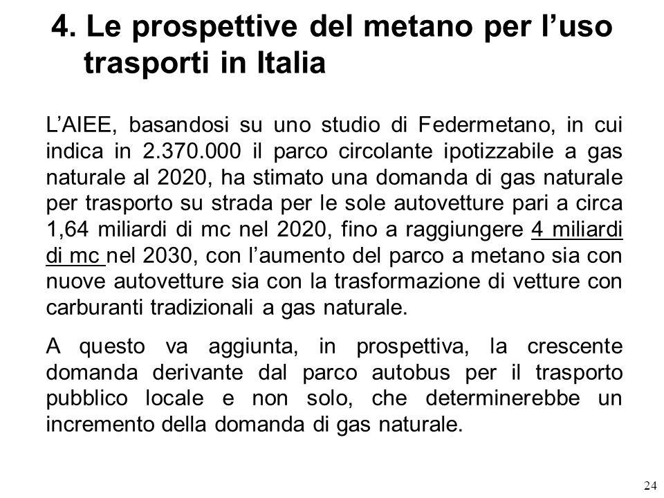 24 4. Le prospettive del metano per luso trasporti in Italia LAIEE, basandosi su uno studio di Federmetano, in cui indica in 2.370.000 il parco circol
