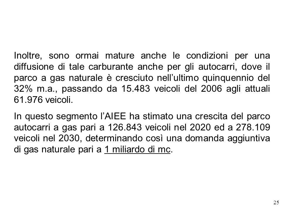 25 Inoltre, sono ormai mature anche le condizioni per una diffusione di tale carburante anche per gli autocarri, dove il parco a gas naturale è cresciuto nellultimo quinquennio del 32% m.a., passando da 15.483 veicoli del 2006 agli attuali 61.976 veicoli.