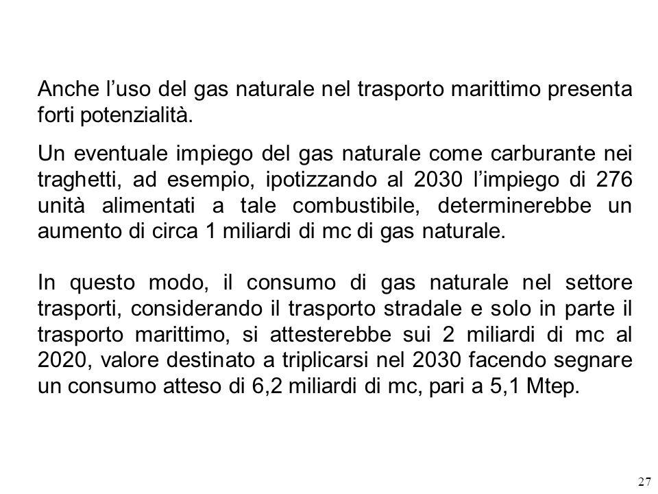 27 Anche luso del gas naturale nel trasporto marittimo presenta forti potenzialità. Un eventuale impiego del gas naturale come carburante nei traghett