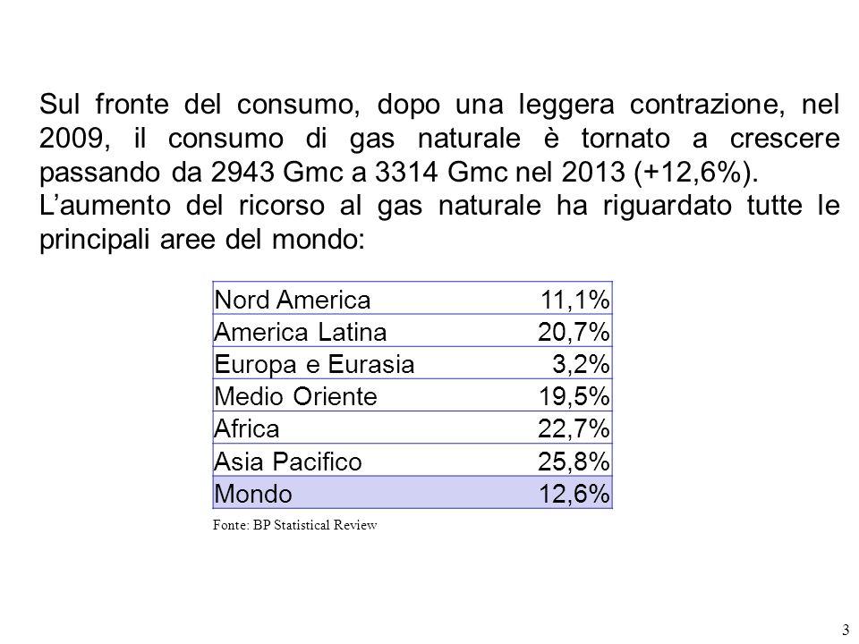 3 Sul fronte del consumo, dopo una leggera contrazione, nel 2009, il consumo di gas naturale è tornato a crescere passando da 2943 Gmc a 3314 Gmc nel