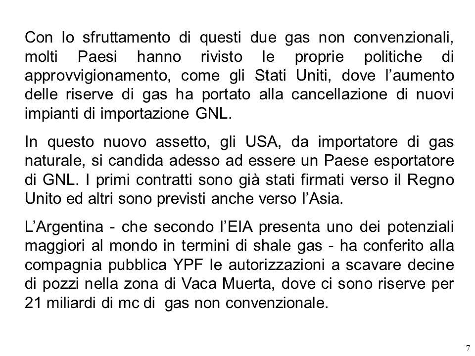 Con lo sfruttamento di questi due gas non convenzionali, molti Paesi hanno rivisto le proprie politiche di approvvigionamento, come gli Stati Uniti, dove laumento delle riserve di gas ha portato alla cancellazione di nuovi impianti di importazione GNL.