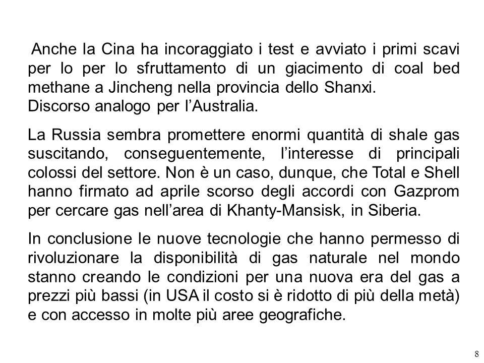 9 Andamento del prezzo del gas spot e del LNG - $/MMBtu Fonte: Elaborazione su dati WGI