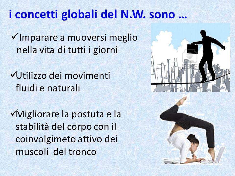 i concetti globali del N.W. sono … Imparare a muoversi meglio nella vita di tutti i giorni Utilizzo dei movimenti fluidi e naturali Migliorare la post