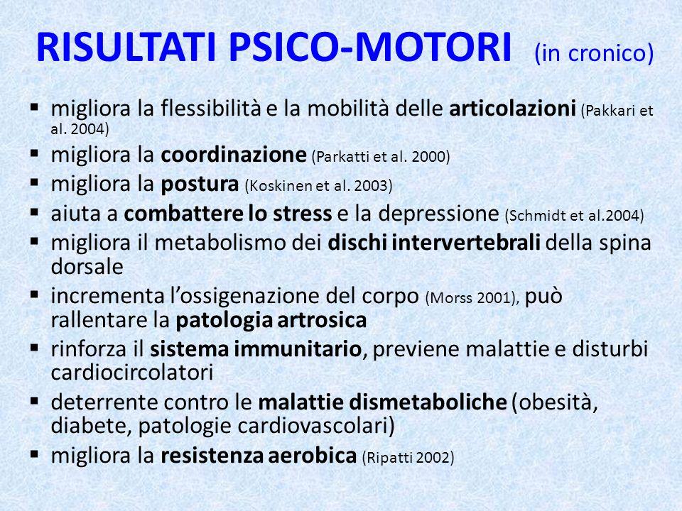 RISULTATI PSICO-MOTORI (in cronico) migliora la flessibilità e la mobilità delle articolazioni (Pakkari et al. 2004) migliora la coordinazione (Parkat