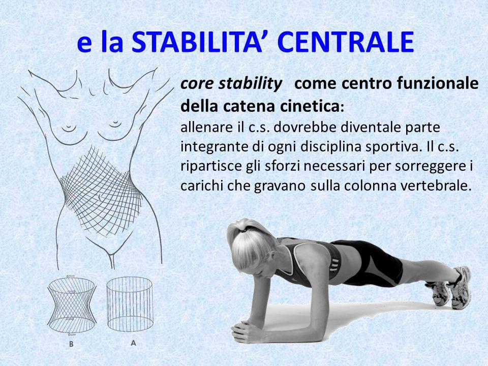 e la STABILITA CENTRALE core stability come centro funzionale della catena cinetica : allenare il c.s. dovrebbe diventale parte integrante di ogni dis