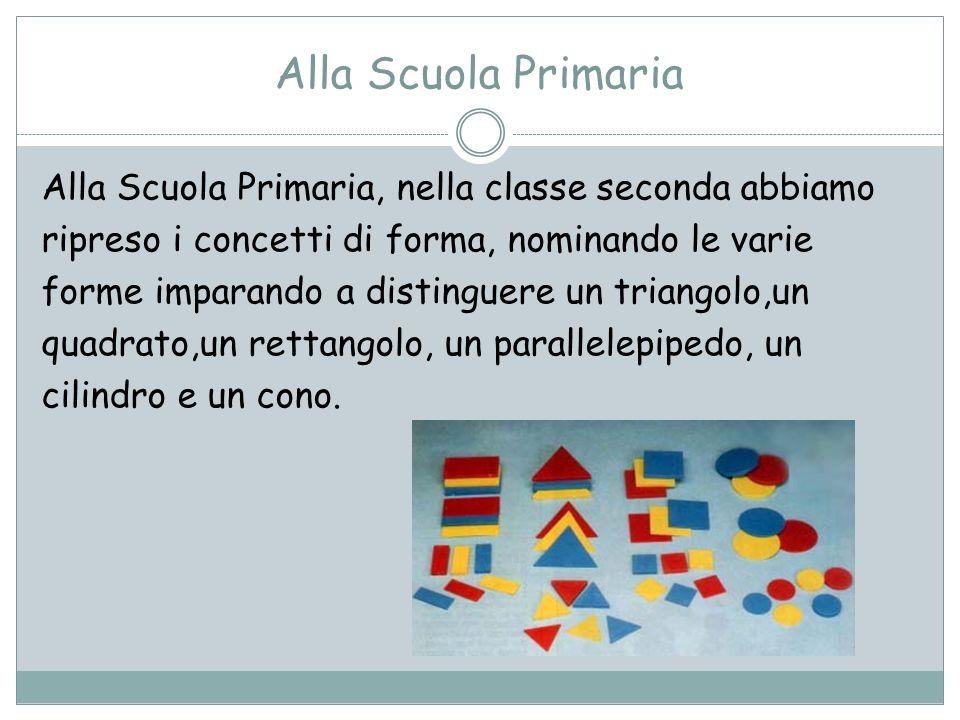 Alla Scuola Primaria Alla Scuola Primaria, nella classe seconda abbiamo ripreso i concetti di forma, nominando le varie forme imparando a distinguere