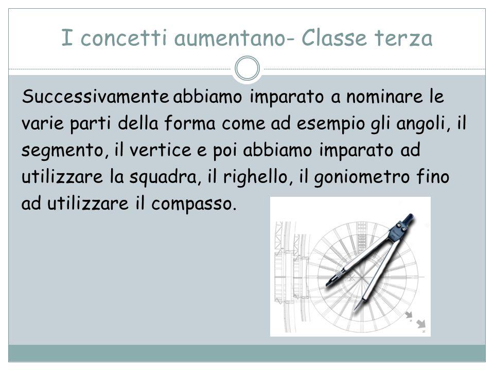 I concetti aumentano- Classe terza Successivamente abbiamo imparato a nominare le varie parti della forma come ad esempio gli angoli, il segmento, il