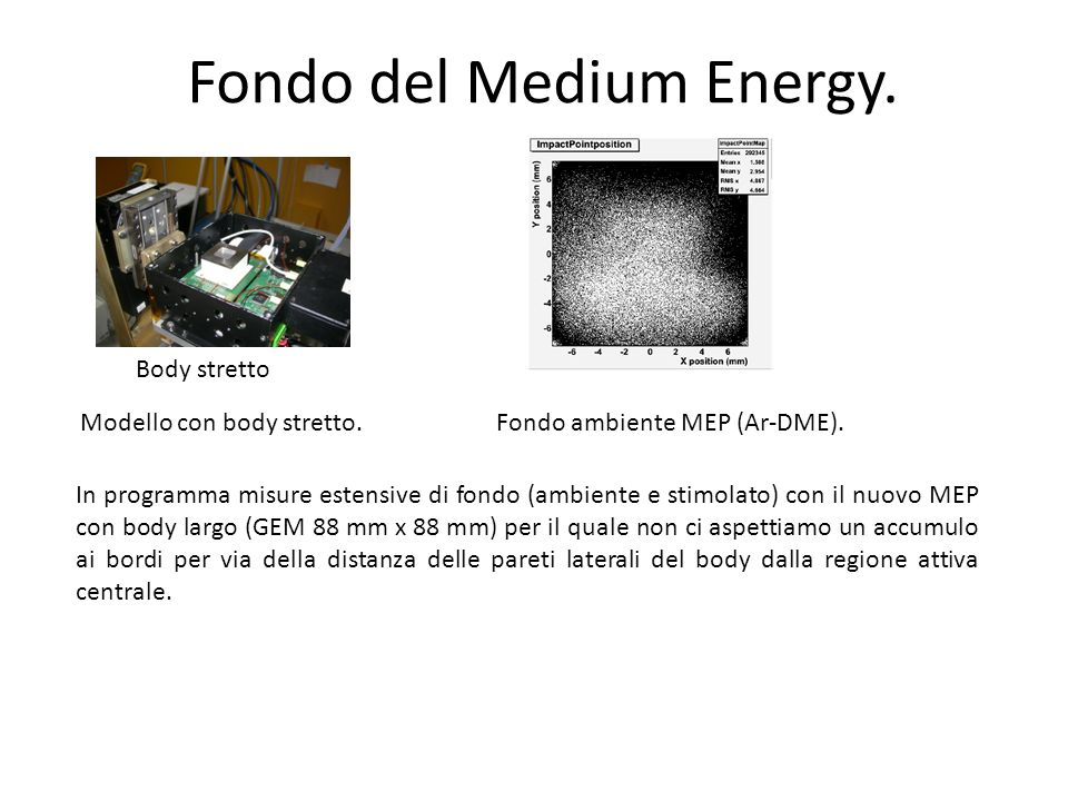 Fondo del Medium Energy. Modello con body stretto.