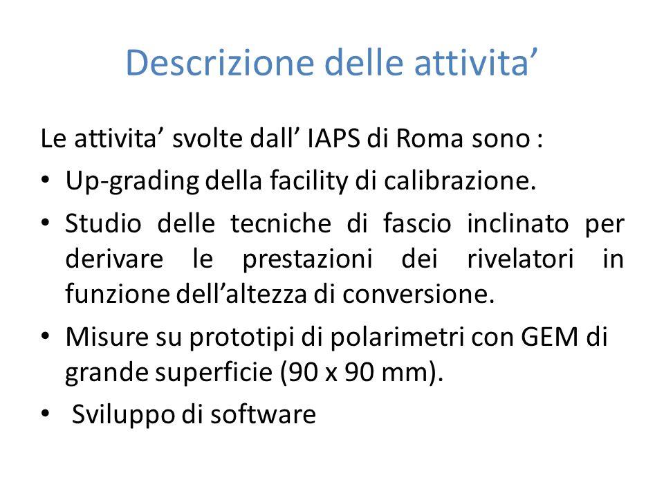 Descrizione delle attivita Le attivita svolte dall IAPS di Roma sono : Up-grading della facility di calibrazione.