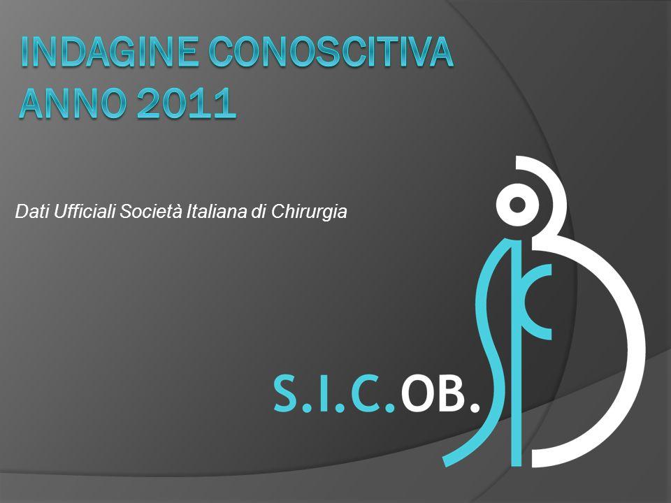 Dati Ufficiali SICOB - aggiornati al 20 Febbraio 2012 Elaborazione dati Evoluzione del numero dei centri SICOB dal 2008 al 2011