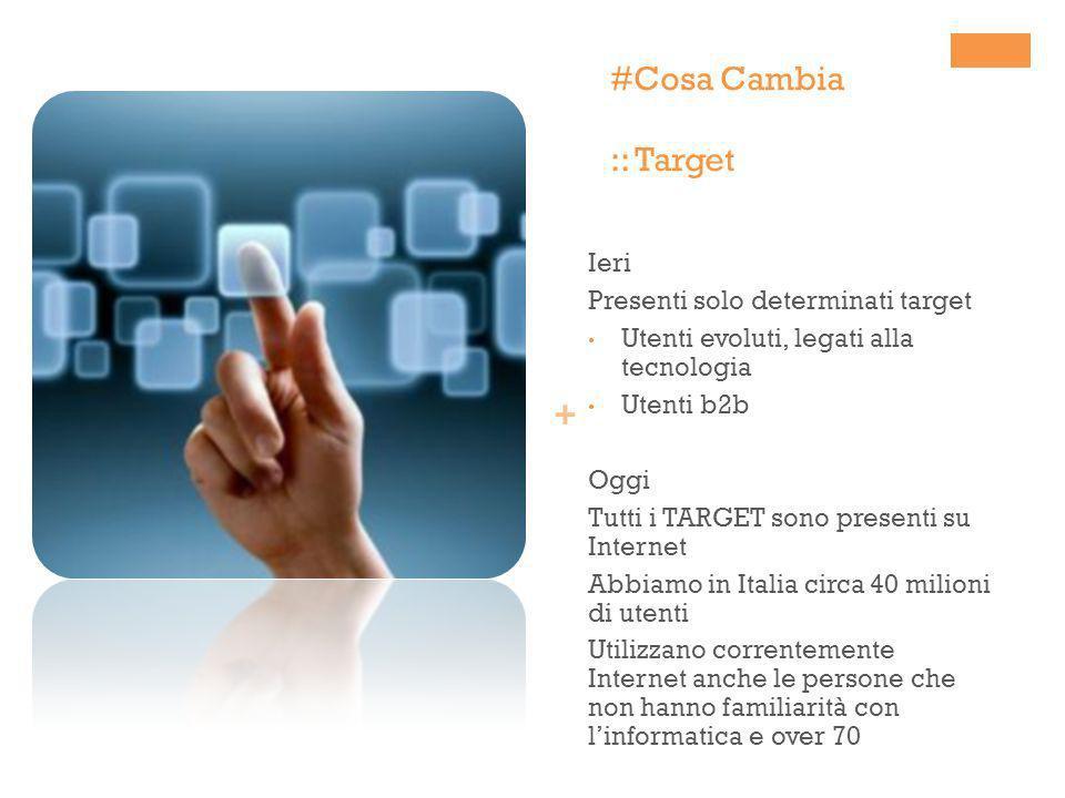 + #Cosa Cambia :: Target Ieri Presenti solo determinati target Utenti evoluti, legati alla tecnologia Utenti b2b Oggi Tutti i TARGET sono presenti su