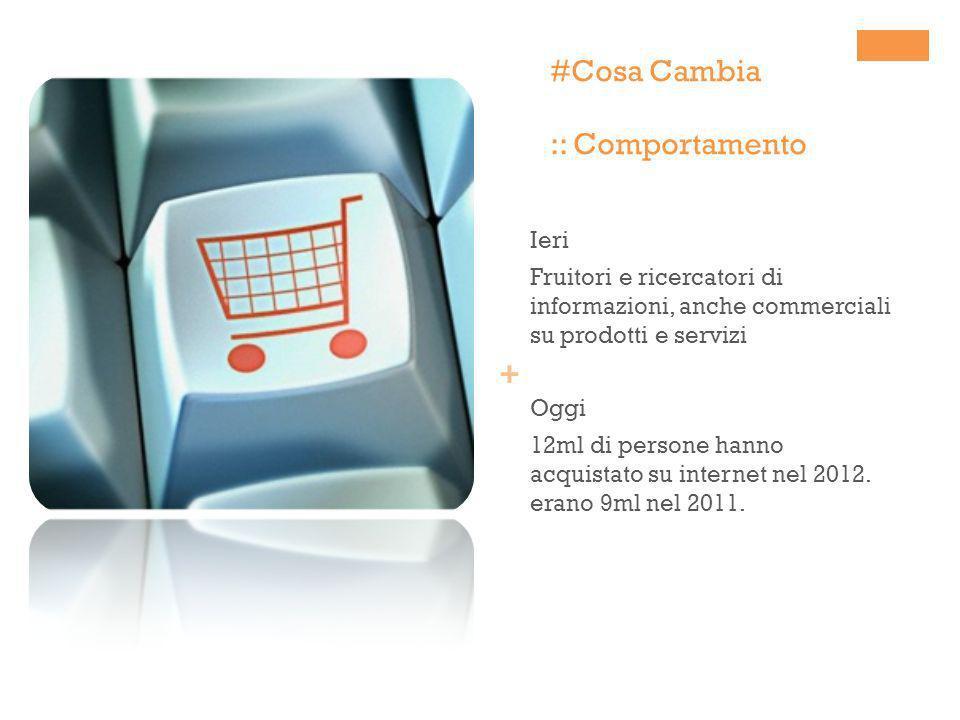 + #Cosa Cambia :: Comportamento Ieri Fruitori e ricercatori di informazioni, anche commerciali su prodotti e servizi Oggi 12ml di persone hanno acquis