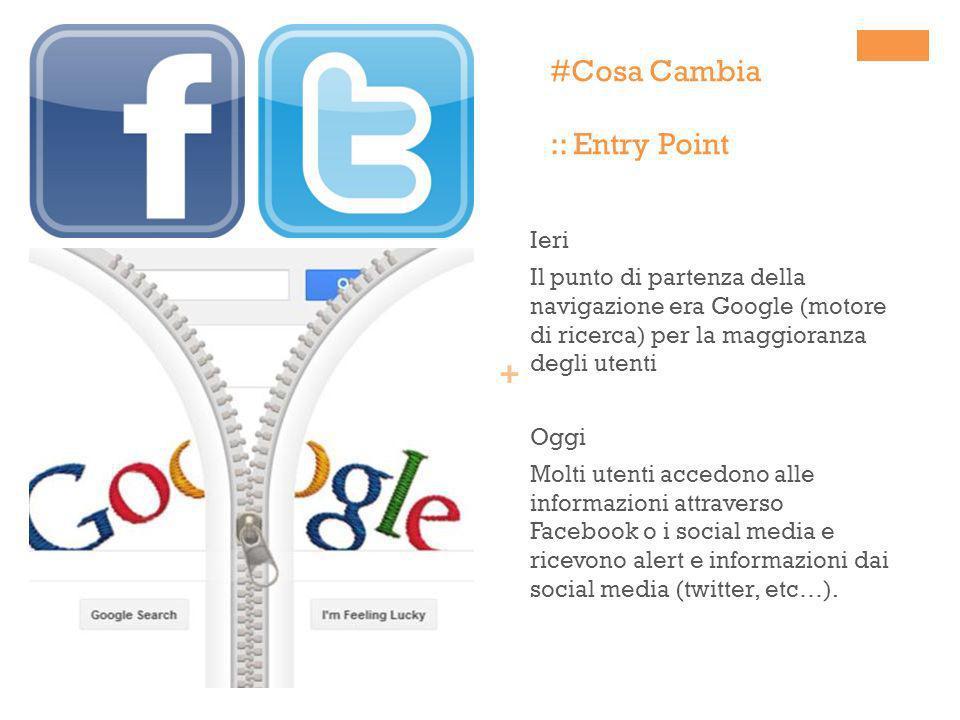 + #Cosa Cambia :: Entry Point Ieri Il punto di partenza della navigazione era Google (motore di ricerca) per la maggioranza degli utenti Oggi Molti ut