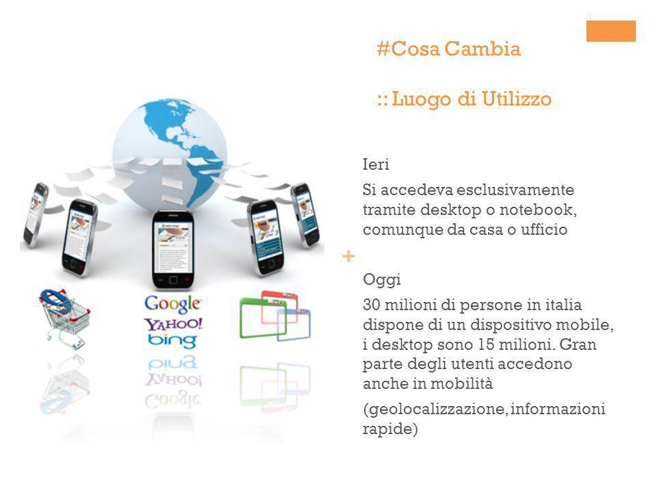 + #Cosa Cambia :: Luogo di Utilizzo Ieri Si accedeva esclusivamente tramite desktop o notebook, comunque da casa o ufficio Oggi 30 milioni di persone
