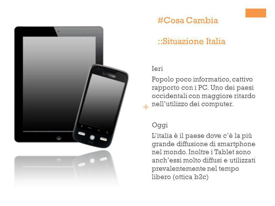 + #Cosa Cambia ::Situazione Italia Ieri Popolo poco informatico, cattivo rapporto con i PC. Uno dei paesi occidentali con maggiore ritardo nellutilizz