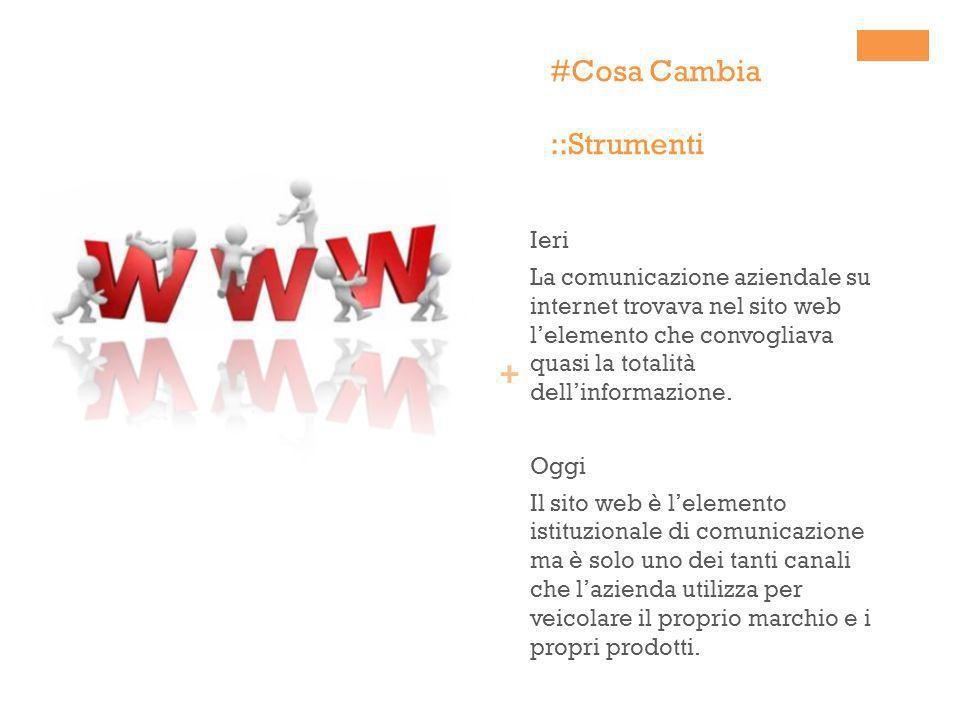 + #Cosa Cambia ::Strumenti Ieri La comunicazione aziendale su internet trovava nel sito web lelemento che convogliava quasi la totalità dellinformazio