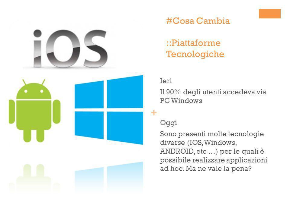 + #Cosa Cambia ::Piattaforme Tecnologiche Ieri Il 90% degli utenti accedeva via PC Windows Oggi Sono presenti molte tecnologie diverse (IOS, Windows,