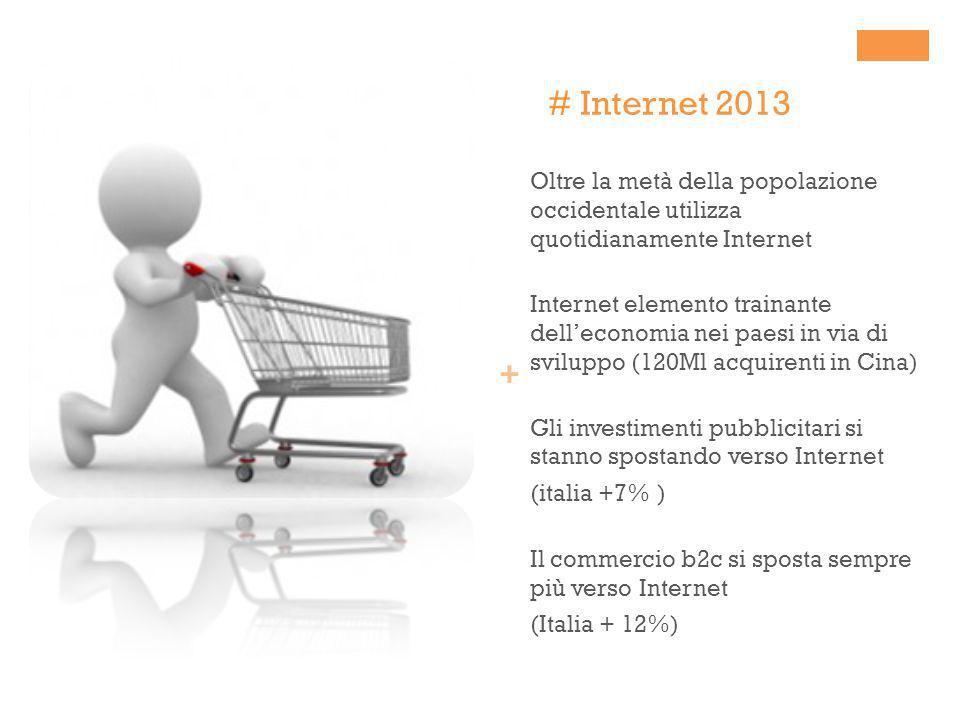 + # Internet 2013 Oltre la metà della popolazione occidentale utilizza quotidianamente Internet Internet elemento trainante delleconomia nei paesi in