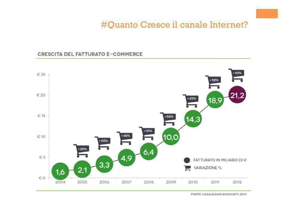 + #Quanto Cresce il canale Internet?