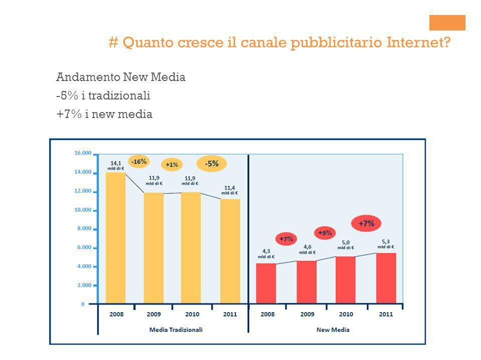 + # Quanto cresce il canale pubblicitario Internet? Andamento New Media -5% i tradizionali +7% i new media