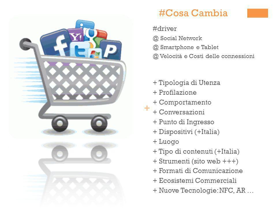 + #Cosa Cambia #driver @ Social Network @ Smartphone e Tablet @ Velocità e Costi delle connessioni + Tipologia di Utenza + Profilazione + Comportament