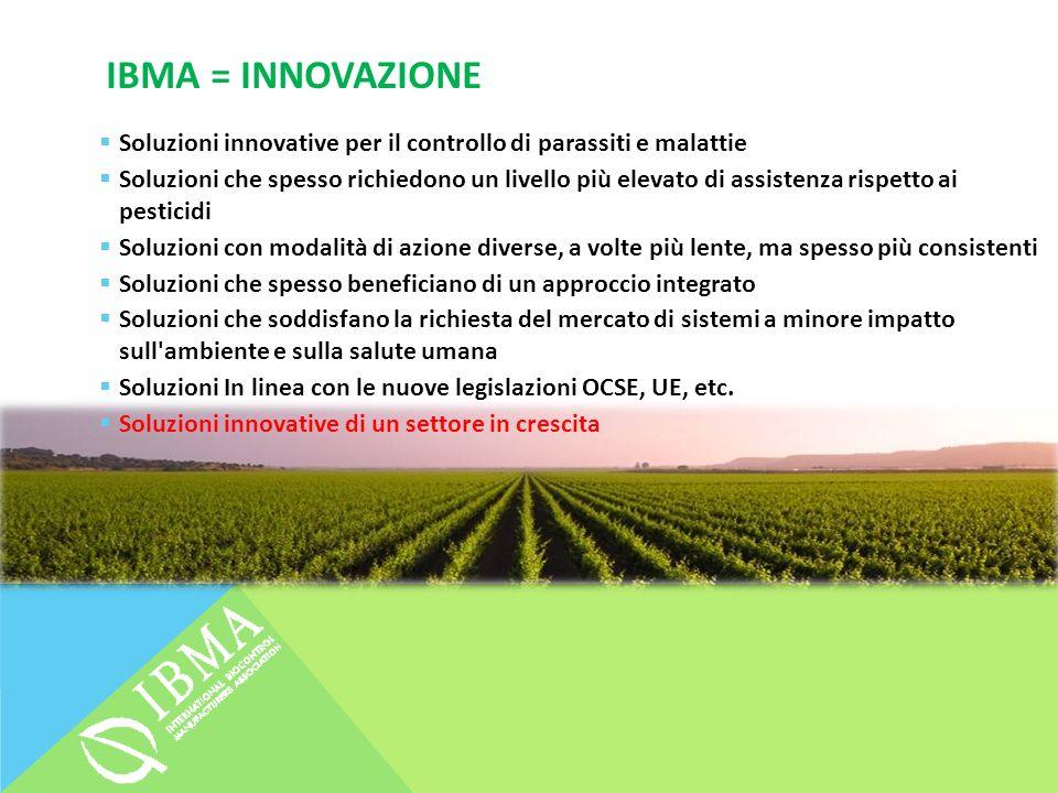 IBMA = INNOVAZIONE Soluzioni innovative per il controllo di parassiti e malattie Soluzioni che spesso richiedono un livello più elevato di assistenza